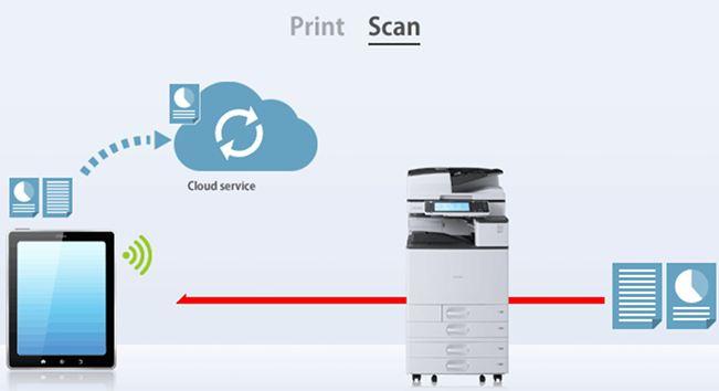 phần mềm hỗ trợ máy photo teracopy