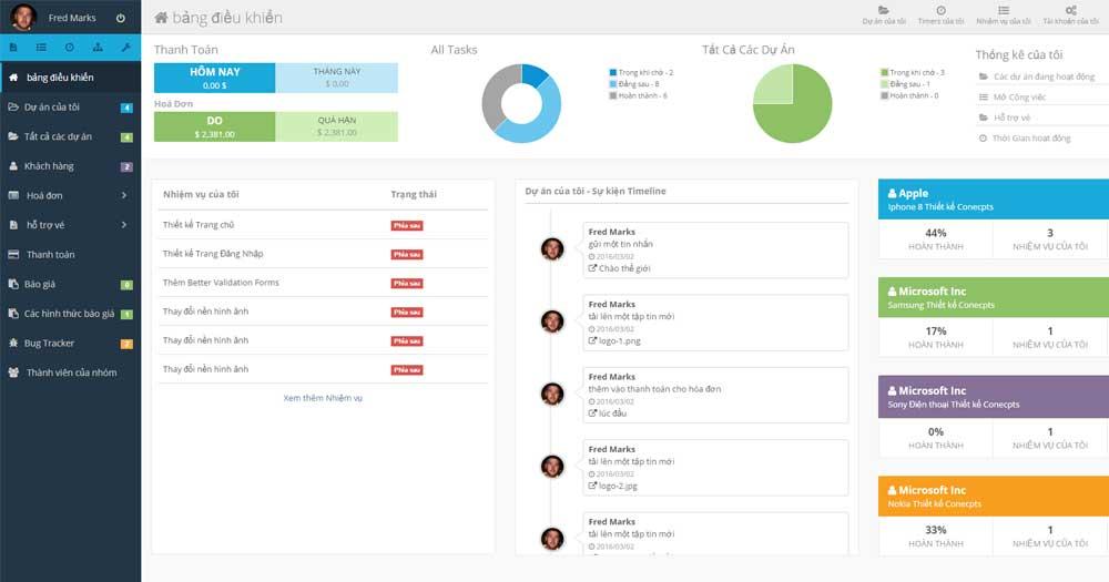 Phần mềm quản lý hỗ trợ dự án hoàn thành nhanh chóng