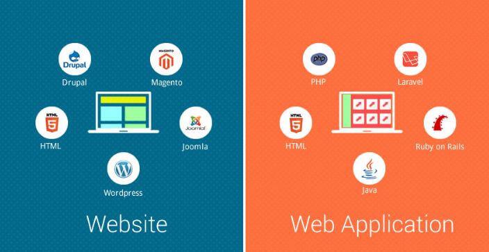 Sự khác biệt giữa web app và website